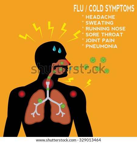 Flu and cold symptoms with man inhaling pathogen vector concept - stock vector