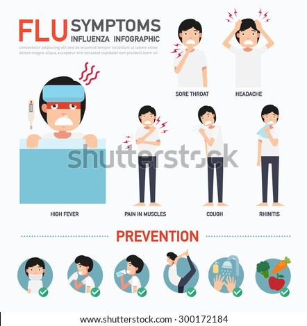 FLU symptoms or Influenza infographic,vector illustration. - stock vector