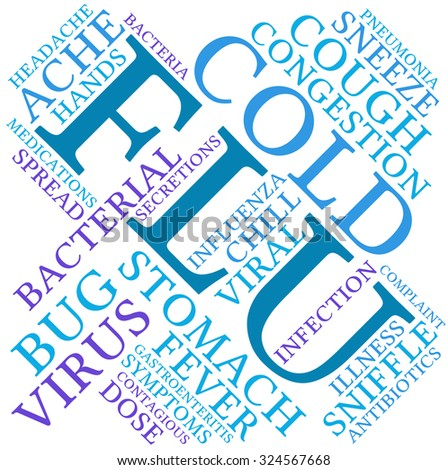 Flu word cloud on a white background.