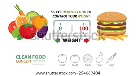 Food concept select healthy food to control your weight - stock vector