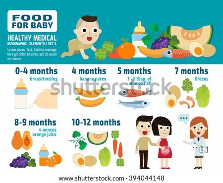 food for baby. banner header brochure concept. infographic elements. flat cute cartoon design illustration. - stock vector