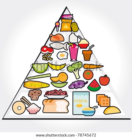 Food guide pyramid. Vector illustration
