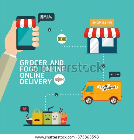 Food order Online shopping e-commerce mobile payment business concept and delivery - stock vector