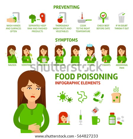 How Do You Treat Food Poisoning Naturally