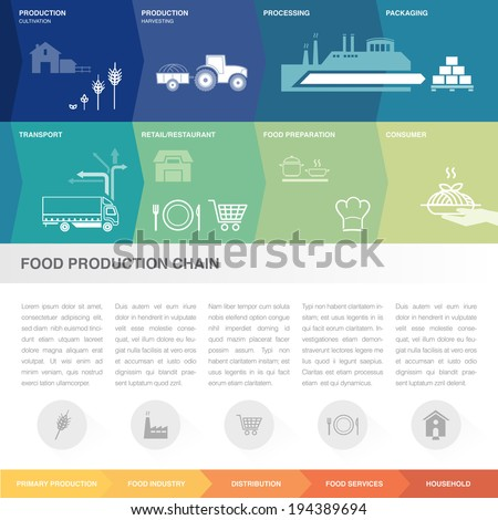 Food production and supply chain - stock vector
