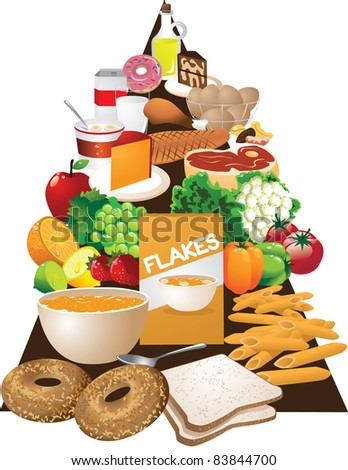 Food pyramid A healthy diet represented by a pyramid of food. - stock vector