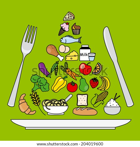 food pyramid. plate, fork and knife - stock vector