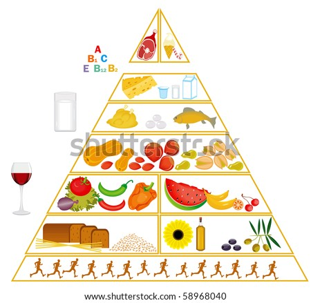 Food pyramid. Vector - stock vector