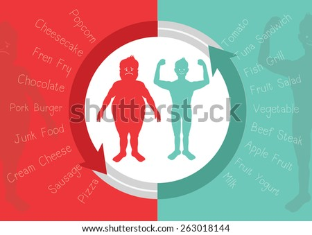 Foods and obesity background . vector illustration - stock vector