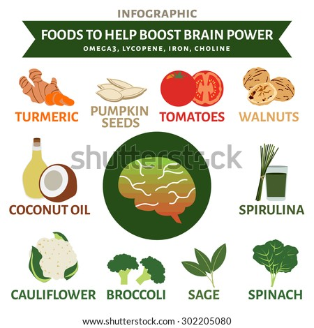 Food that helps the brain function well image 4