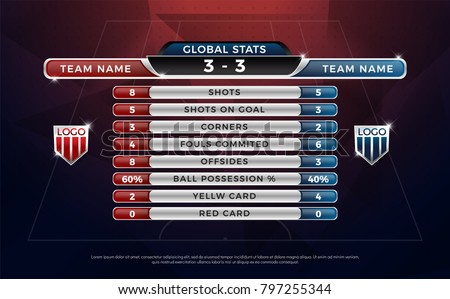 football scoreboard and global stats broadcast graphic soccer template, football score graphic for soccer statistics, shots, offsides, corners, fouls committed and ball possession