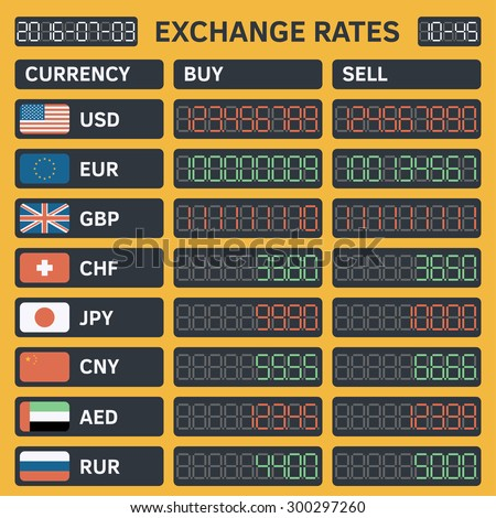 Forex exchange rates hdfc bank