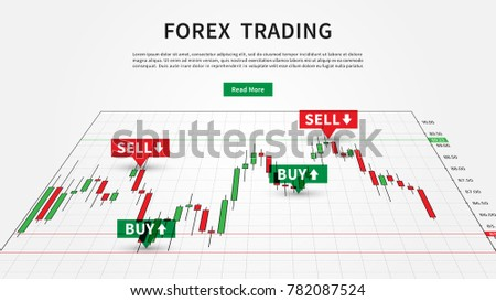 Day trading buy sell signals