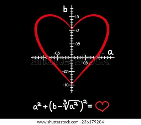 Formula of love. Vector Valentines illustration. - stock vector