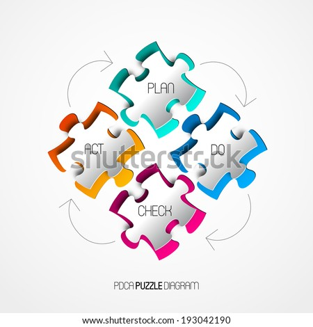 Four colorful Paper puzzle on white background, PDCA (Plan Do Check Act) diagram / schema, vector illustration - stock vector