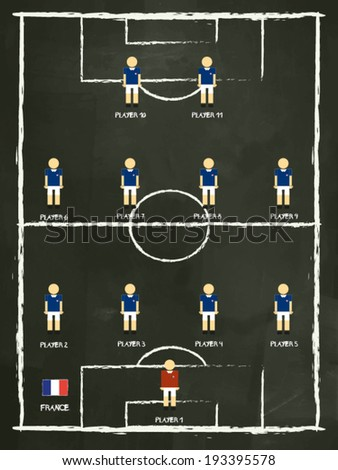 France Football Club line-up on Pitch, vector design. - stock vector
