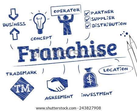 Franchise concept. Chart with keywords and icons - stock vector