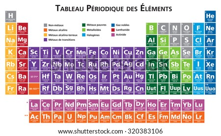 French periodic table elements illustration vector stock vector french periodic table of the elements illustration vector version 10 urtaz Image collections