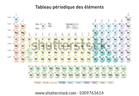 French version modern periodic table elements stock vector french version of the modern periodic table of the elements with atomic number element name urtaz Images