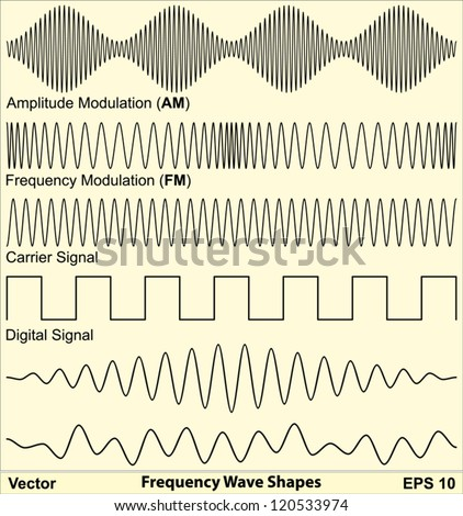 Frequency Wave Shapes - stock vector