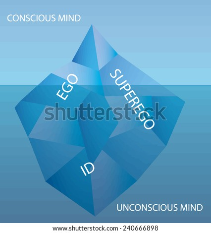 Freud's Iceberg Model for Unconscious & Conscious