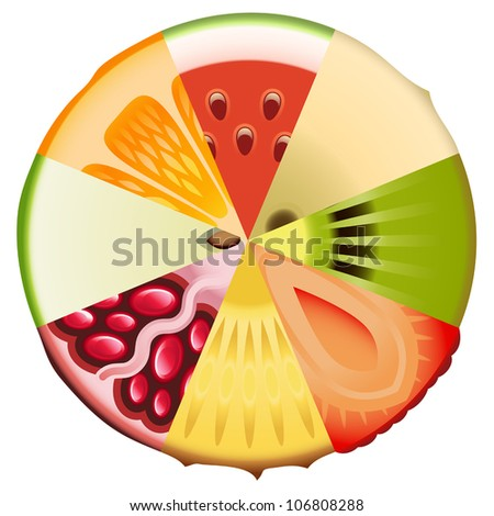 Fruit Diet Diagram - stock vector