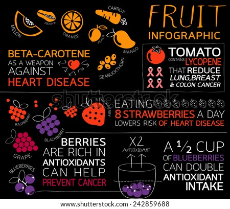 Fruit Infographics 1 :Vector Illustration - stock vector
