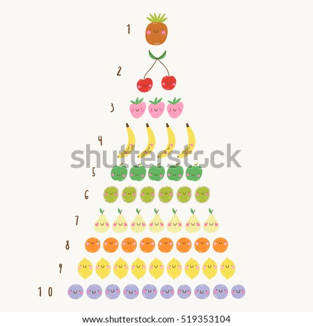 Funny fruits. Learn to count from 1 to 5 illustrated poster. Cute vector collection with Pineapple, Cherry, Strawberry, Banana, Apple, Kiwi, Pear, Orange, Lemon and Berries.