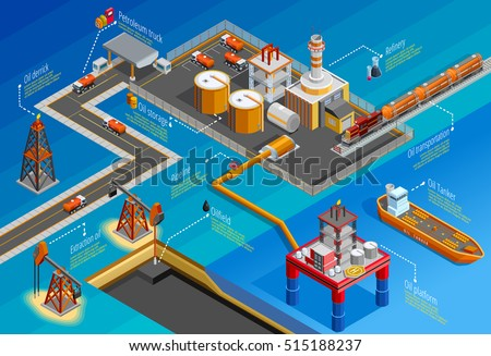 Gas oil industry offshore platform drilling extraction refining storage and transportation facilities isometric infographic poster vector illustration