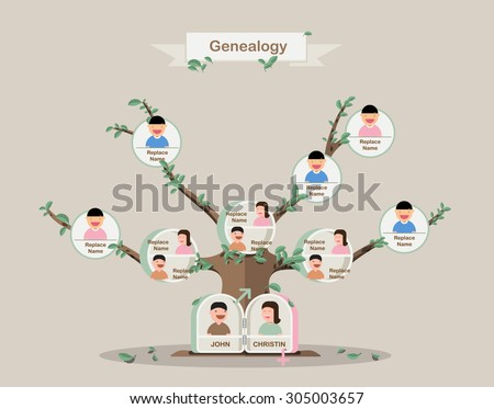 Family Tree Chart Stock Images, Royalty-Free Images & Vectors ...
