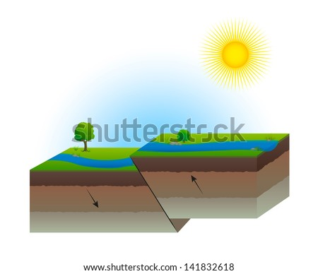 Geological Fault Plate Transform Down Up Earth Cross Section - stock vector