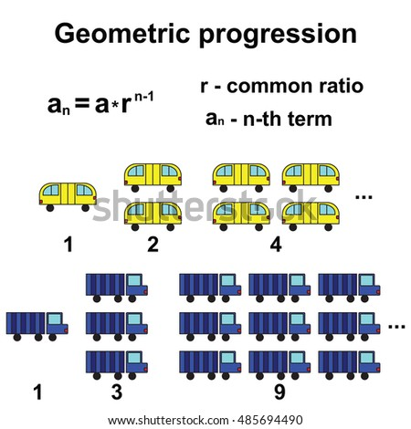 geometric progression or geometric sequence on the white