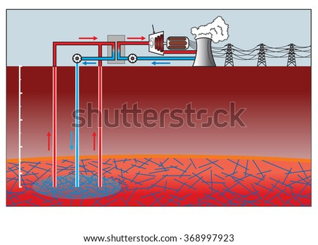 geothermal energy stock photos royaltyfree images