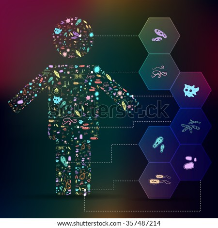 Germ and pathogen icon in human infographic background layout for health or biology education representing disease such as virus, bacteria, fungus, amoeba, Protozoa, worm and other parasites (vector)