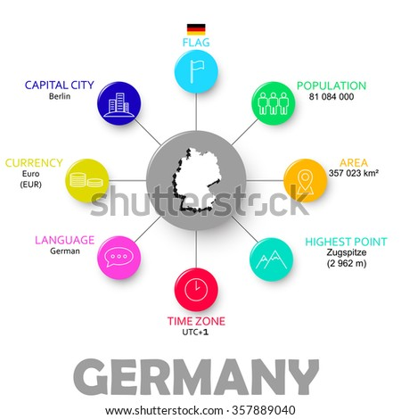 germany, state germany, vector germany, background germany, illustration germany, template germany, icon germany, flag germany, infographics germany - stock vector