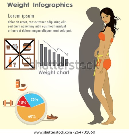 Girl measuring herself measuring tape, weight infographics - stock vector