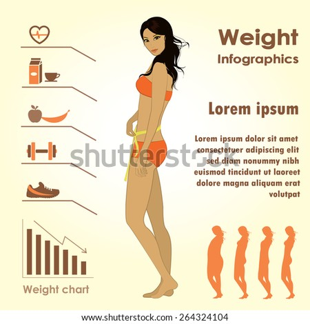 Girl measuring herself with measuring tape, weight infographics  - stock vector