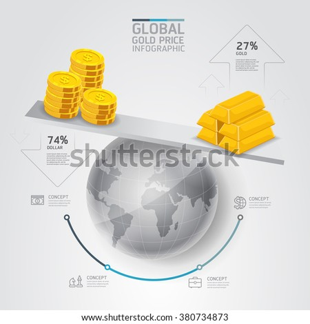 Global business gold price scale Infographics template. Vector illustration. can be used for workflow layout, banner, diagram