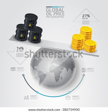 Global business oil price scale Infographics template. Vector illustration. can be used for workflow layout, banner, diagram - stock vector