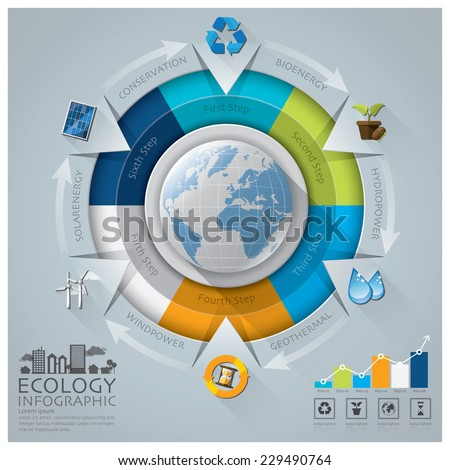 Global Ecology And Environment Conservation Infographic With Round Circle Diagram Design Template - stock vector