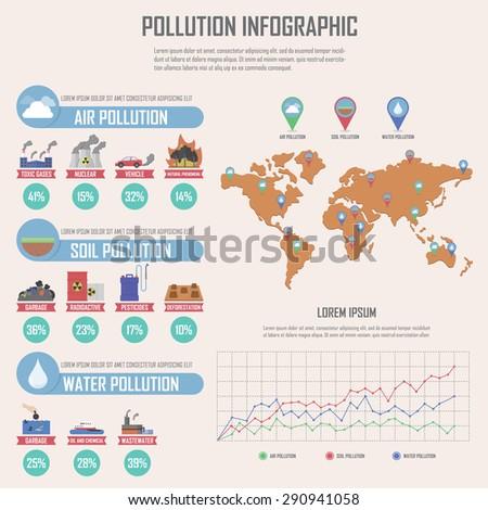 Global environmental pollution infographics design elements, VECTOR, EPS10 - stock vector