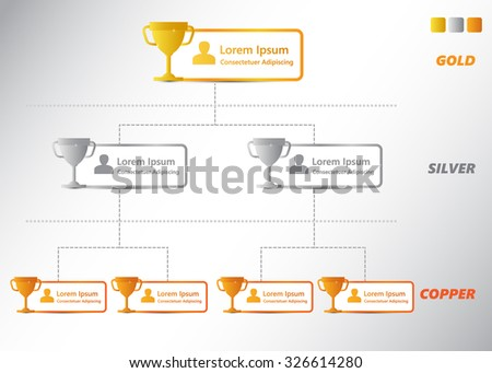 Gold Cup, SilverCups and Copper Cups Organization Chart Infographics, People Icon, Business Structure Concept, Business Flowchart Work Process, Vector Illustration. - stock vector