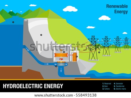 Hydroelectricity Stock Images, Royalty-Free Images & Vectors ...