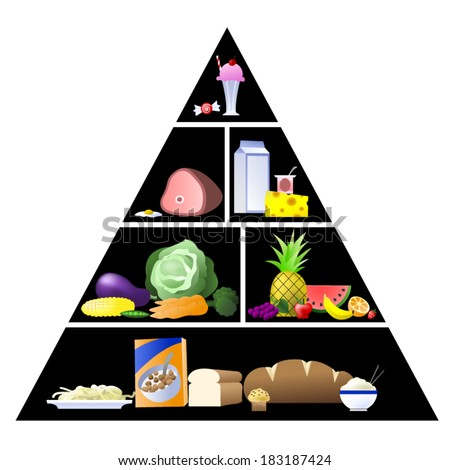 Graphic Traditional Food Pyramid Vector - stock vector