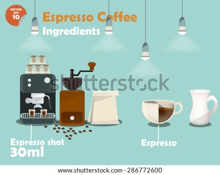 graphics design of espresso coffee recipes,info graphics of espresso coffee ingredients, illustration collection of coffee machine,coffee grinder, milk, espresso shot for making a great cup of coffee. - stock vector