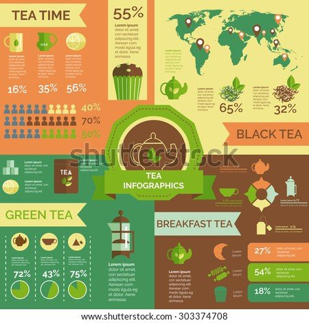 Green and black tea consumption and statistic teatime customers around world infographic layout chart poster vector illustration