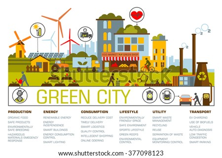 essay on keep city clean and green