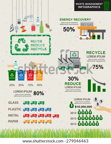 recycle number chart