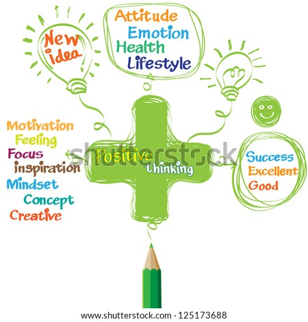 Green pencil drawing positive thinking vector - stock vector