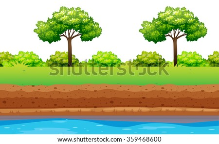 Green trees and bushes along the river illustration - stock vector